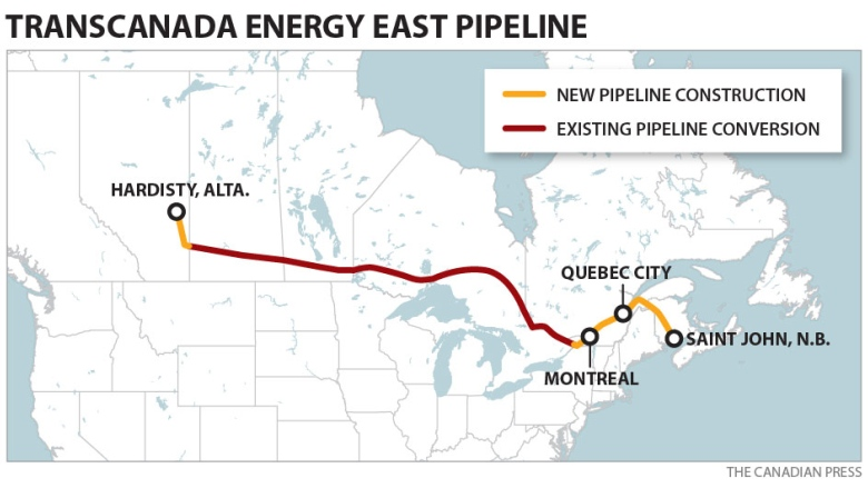 energy-east-pipeline map