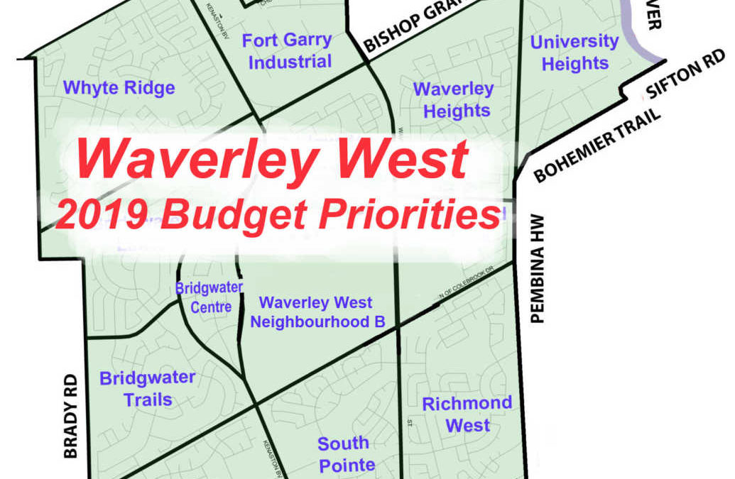 2019 Budget – City & Waverley West Priorities Presentation