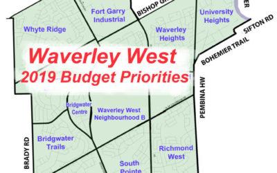 2019 Budget – City & Waverley West Priorities Presentation