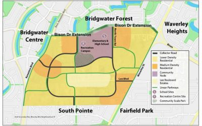 South Winnipeg Recreation Campus – Update & Next Steps