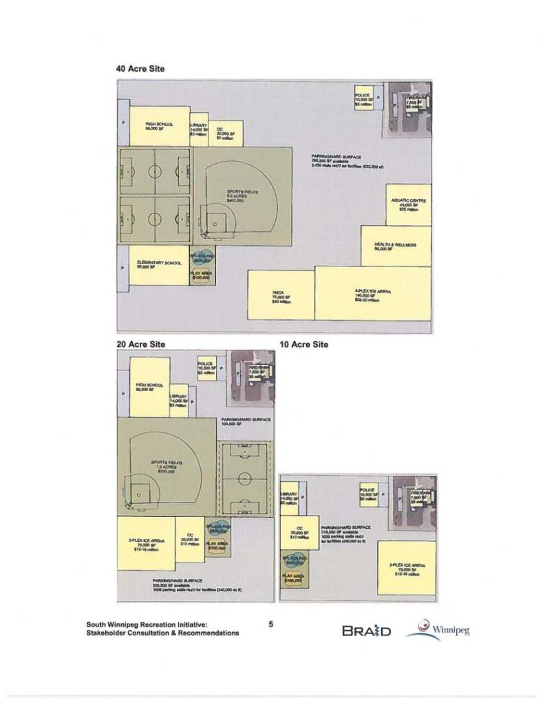 south winnipeg rec complex site plans