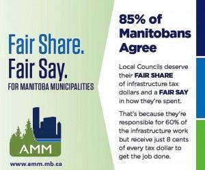 fair share fair say