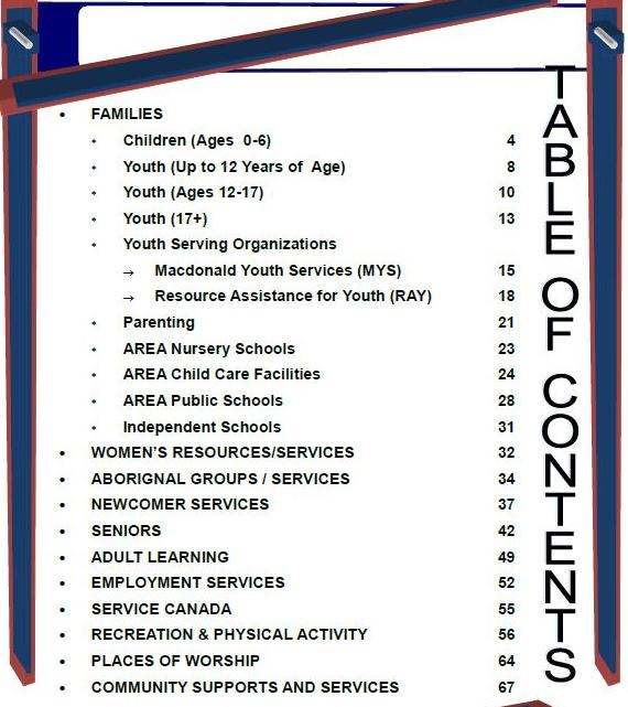 fort garry community table of contents page 1