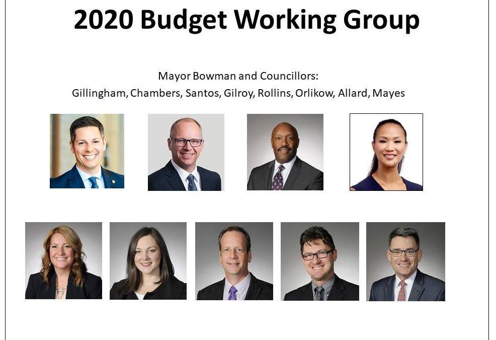 Mayor's Budget Working Group