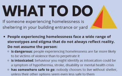 Homelessness in South Winnipeg – What to do ?